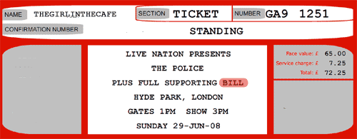 The Police and full supporting Bill
